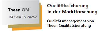 ISO 20252 Zertifikat Theen